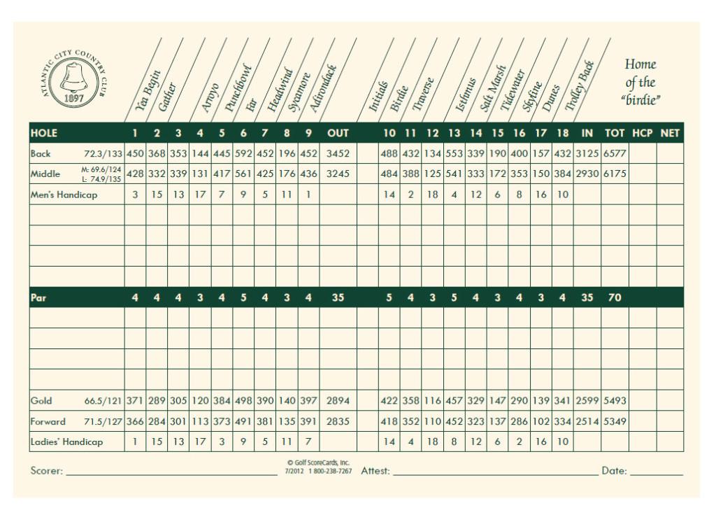 accc-scorecard